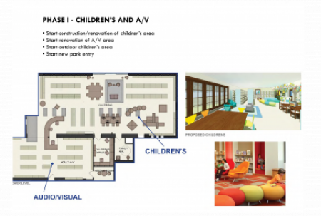Phase 1 childrens and AV area plans