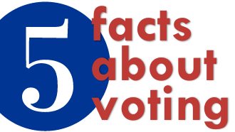 5 facts about voting